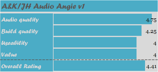JH Audio Angie v1 Rating