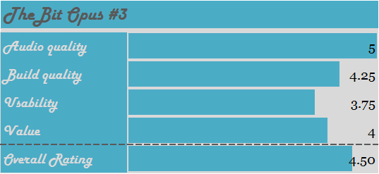 TheBit Opus #3 rating