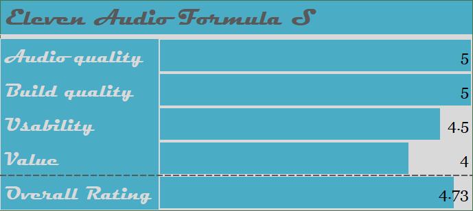 XIAUDIO Formula S