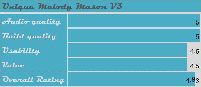 Unique Melody Mason v3