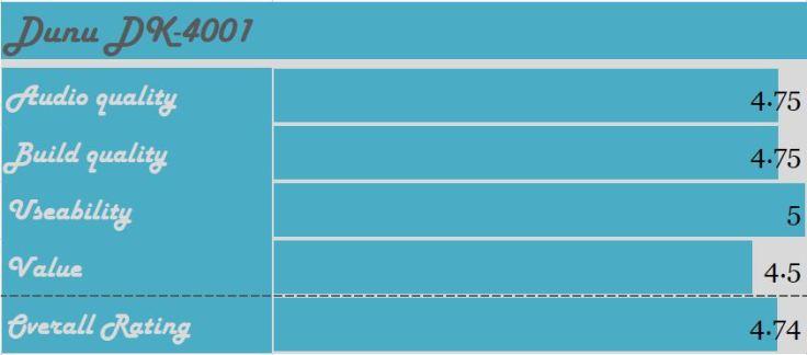 Dunu DK-4001 rating